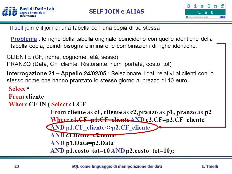 Basi di Dati+Lab Laurea Triennale in Informatica E. TinelliSQL come linguaggio di manipolazione dei dati23 SELF JOIN e ALIAS CLIENTE (CF, nome, cognom
