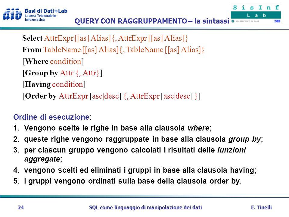 Basi di Dati+Lab Laurea Triennale in Informatica E. TinelliSQL come linguaggio di manipolazione dei dati24 QUERY CON RAGGRUPPAMENTO – la sintassi Sele