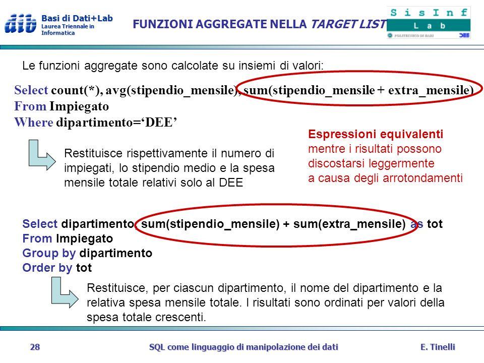 Basi di Dati+Lab Laurea Triennale in Informatica E. TinelliSQL come linguaggio di manipolazione dei dati28 FUNZIONI AGGREGATE NELLA TARGET LIST Le fun
