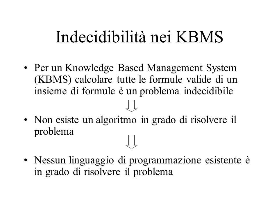 Indecidibilità nei KBMS Per un Knowledge Based Management System (KBMS) calcolare tutte le formule valide di un insieme di formule è un problema indecidibile Non esiste un algoritmo in grado di risolvere il problema Nessun linguaggio di programmazione esistente è in grado di risolvere il problema