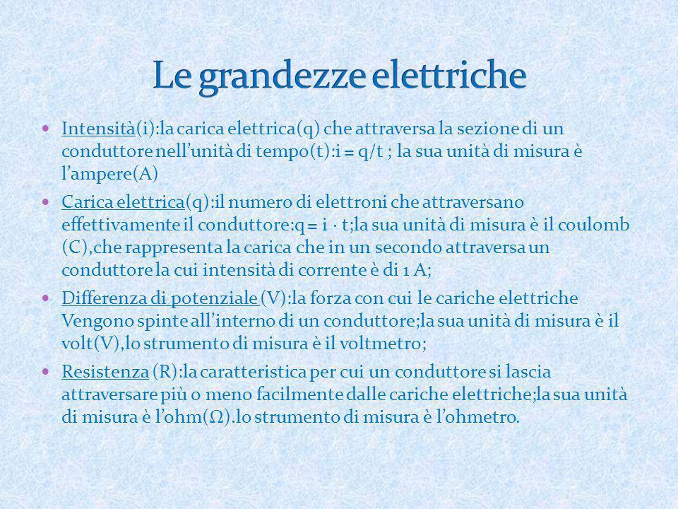 Intensità(i):la carica elettrica(q) che attraversa la sezione di un conduttore nellunità di tempo(t):i = q/t ; la sua unità di misura è lampere(A) Car