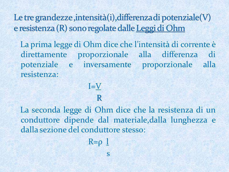 La prima legge di Ohm dice che lintensità di corrente è direttamente proporzionale alla differenza di potenziale e inversamente proporzionale alla res
