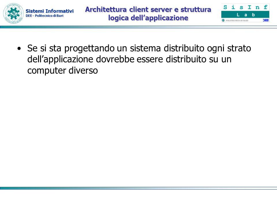 Sistemi Informativi DEE - Politecnico di Bari Architettura client server e struttura logica dellapplicazione Se si sta progettando un sistema distribu