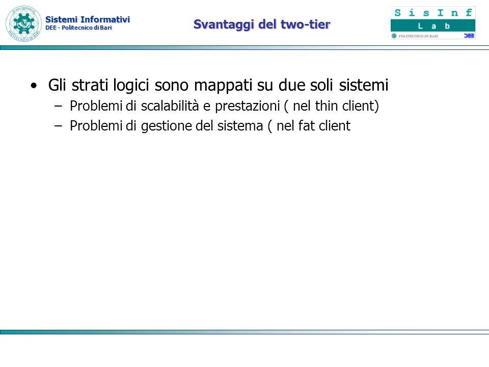 Sistemi Informativi DEE - Politecnico di Bari Svantaggi del two-tier Gli strati logici sono mappati su due soli sistemi –Problemi di scalabilità e pre