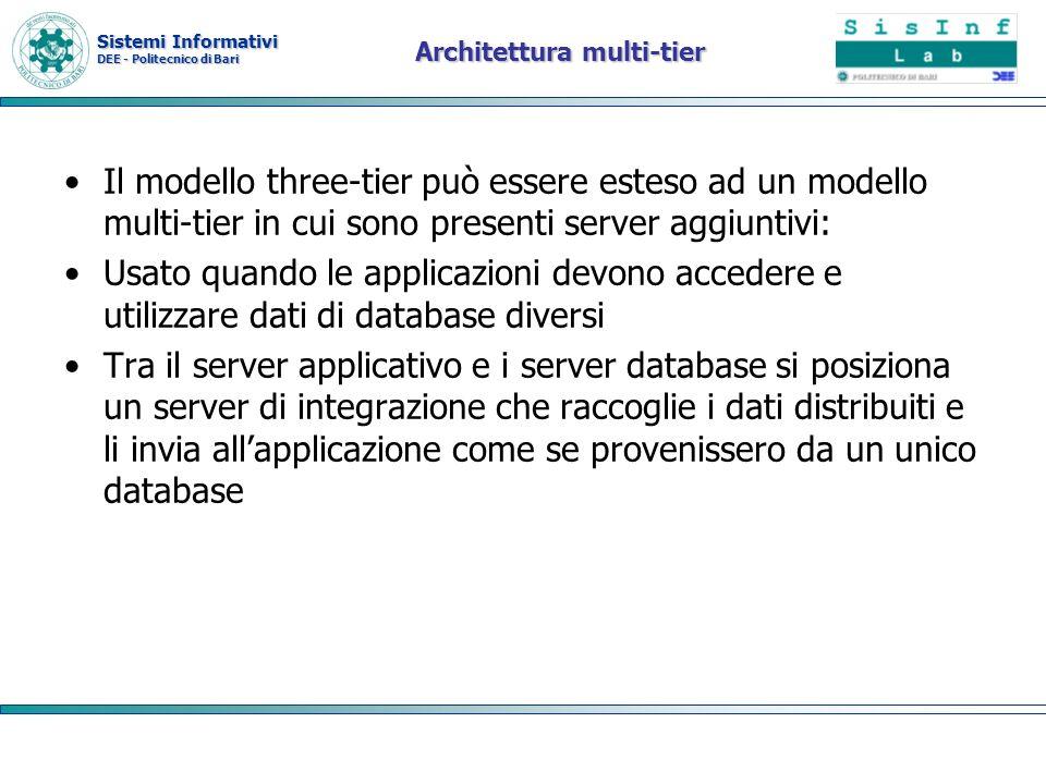 Sistemi Informativi DEE - Politecnico di Bari Architettura multi-tier Il modello three-tier può essere esteso ad un modello multi-tier in cui sono pre