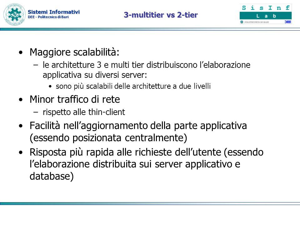 Sistemi Informativi DEE - Politecnico di Bari 3-multitier vs 2-tier Maggiore scalabilità: –le architetture 3 e multi tier distribuiscono lelaborazione