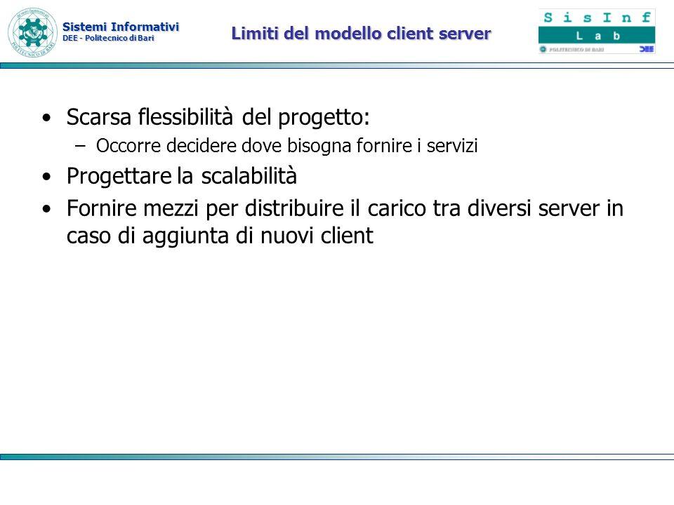Sistemi Informativi DEE - Politecnico di Bari Limiti del modello client server Scarsa flessibilità del progetto: –Occorre decidere dove bisogna fornir