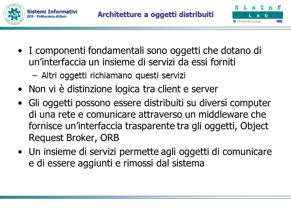 Sistemi Informativi DEE - Politecnico di Bari Architetture a oggetti distribuiti I componenti fondamentali sono oggetti che dotano di uninterfaccia un