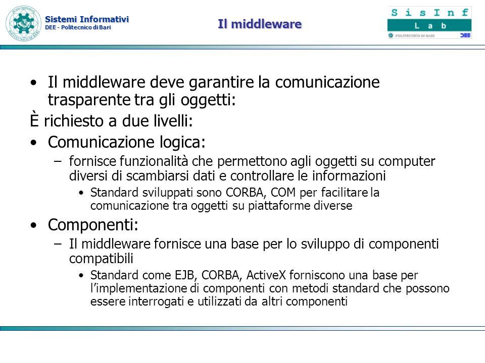 Sistemi Informativi DEE - Politecnico di Bari Il middleware Il middleware deve garantire la comunicazione trasparente tra gli oggetti: È richiesto a d