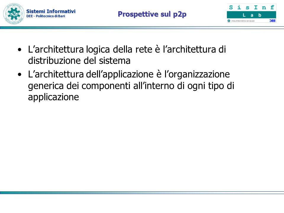 Sistemi Informativi DEE - Politecnico di Bari Prospettive sul p2p Larchitettura logica della rete è larchitettura di distribuzione del sistema Larchit