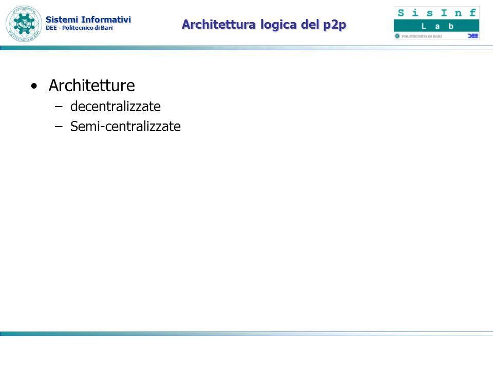 Sistemi Informativi DEE - Politecnico di Bari Architettura logica del p2p Architetture –decentralizzate –Semi-centralizzate