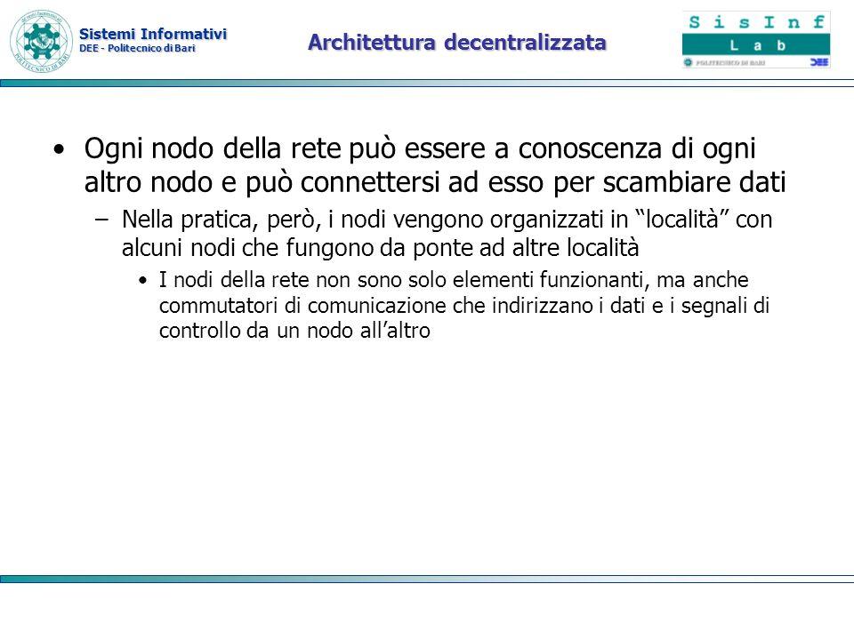 Sistemi Informativi DEE - Politecnico di Bari Architettura decentralizzata Ogni nodo della rete può essere a conoscenza di ogni altro nodo e può conne