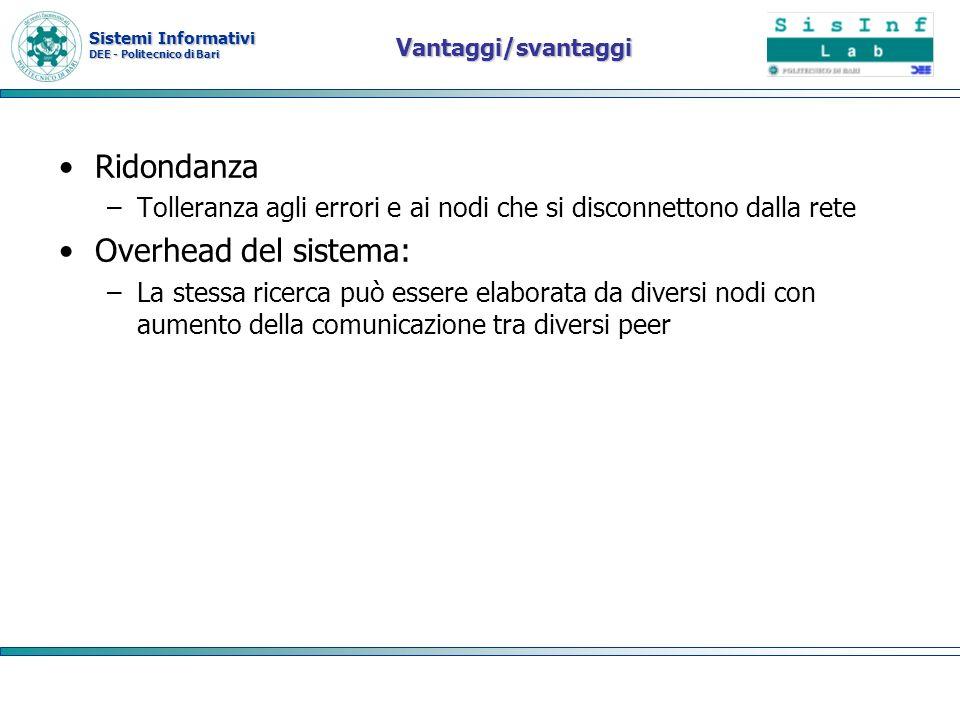 Sistemi Informativi DEE - Politecnico di Bari Vantaggi/svantaggi Ridondanza –Tolleranza agli errori e ai nodi che si disconnettono dalla rete Overhead