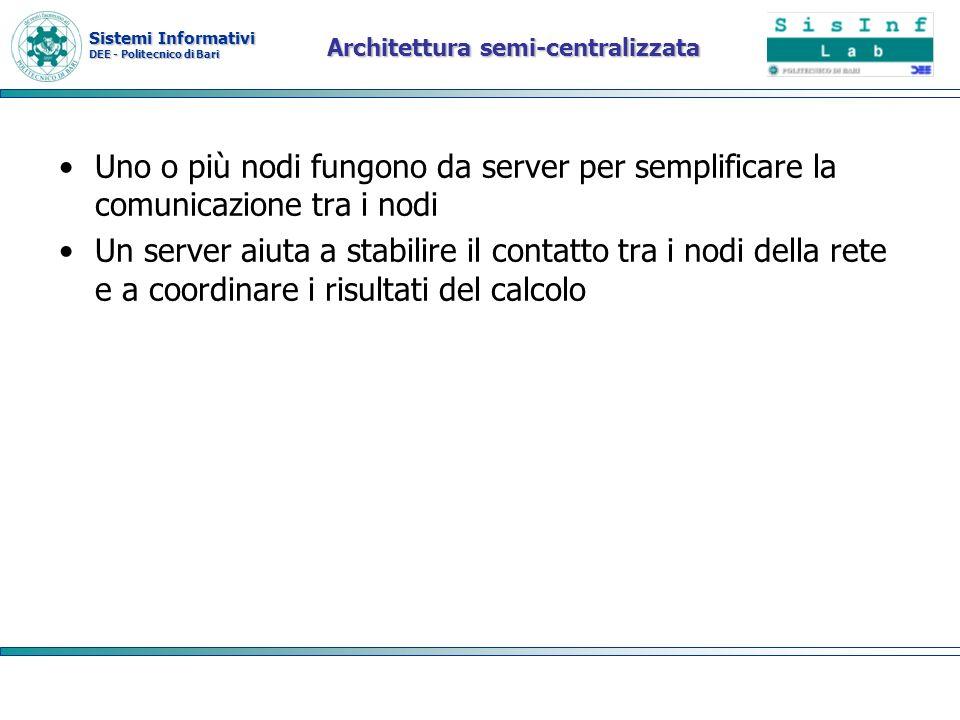 Sistemi Informativi DEE - Politecnico di Bari Architettura semi-centralizzata Uno o più nodi fungono da server per semplificare la comunicazione tra i
