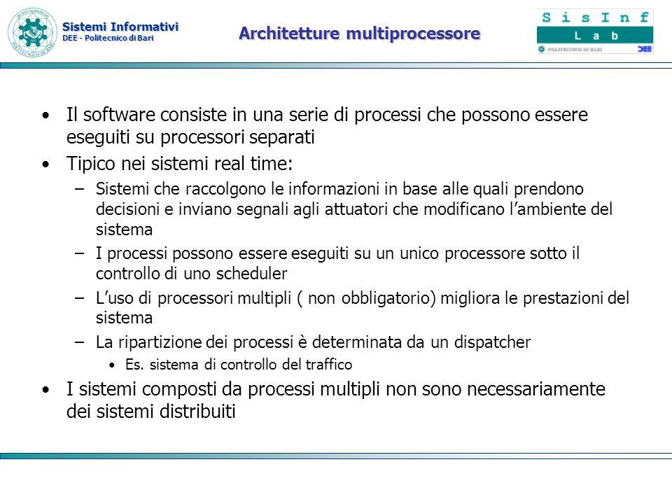 Sistemi Informativi DEE - Politecnico di Bari Architetture multiprocessore Il software consiste in una serie di processi che possono essere eseguiti s