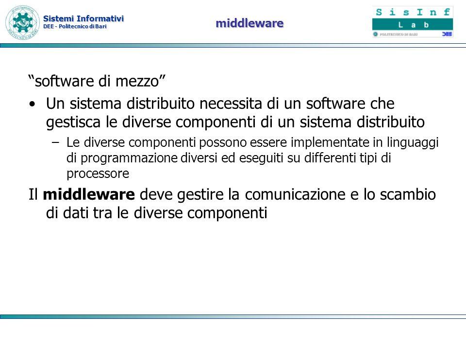 Sistemi Informativi DEE - Politecnico di Bari middleware software di mezzo Un sistema distribuito necessita di un software che gestisca le diverse com