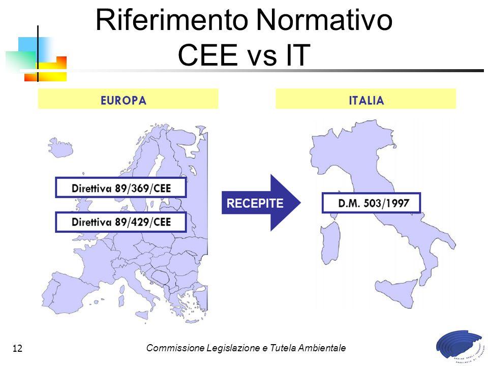 Commissione Legislazione e Tutela Ambientale12 Riferimento Normativo CEE vs IT