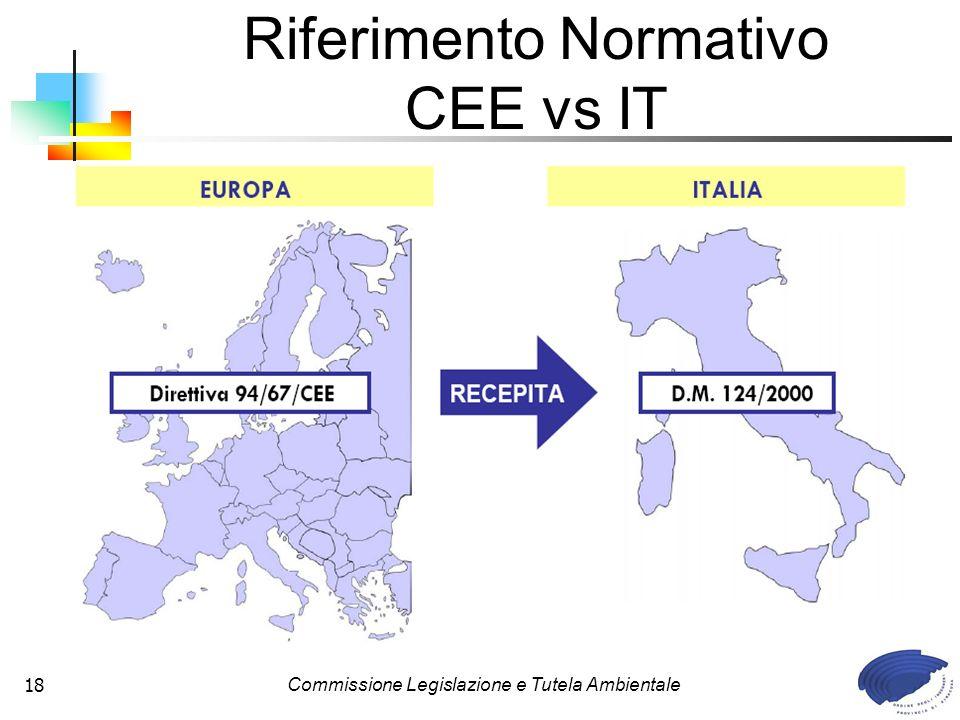 Commissione Legislazione e Tutela Ambientale18 Riferimento Normativo CEE vs IT