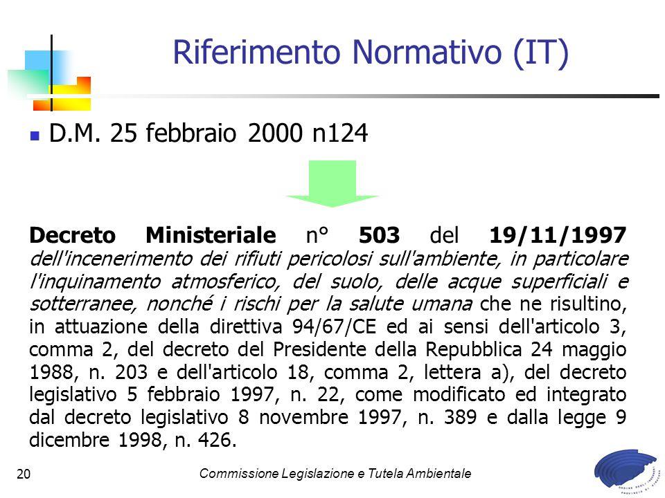 Commissione Legislazione e Tutela Ambientale20 D.M. 25 febbraio 2000 n124 Decreto Ministeriale n° 503 del 19/11/1997 dell'incenerimento dei rifiuti pe
