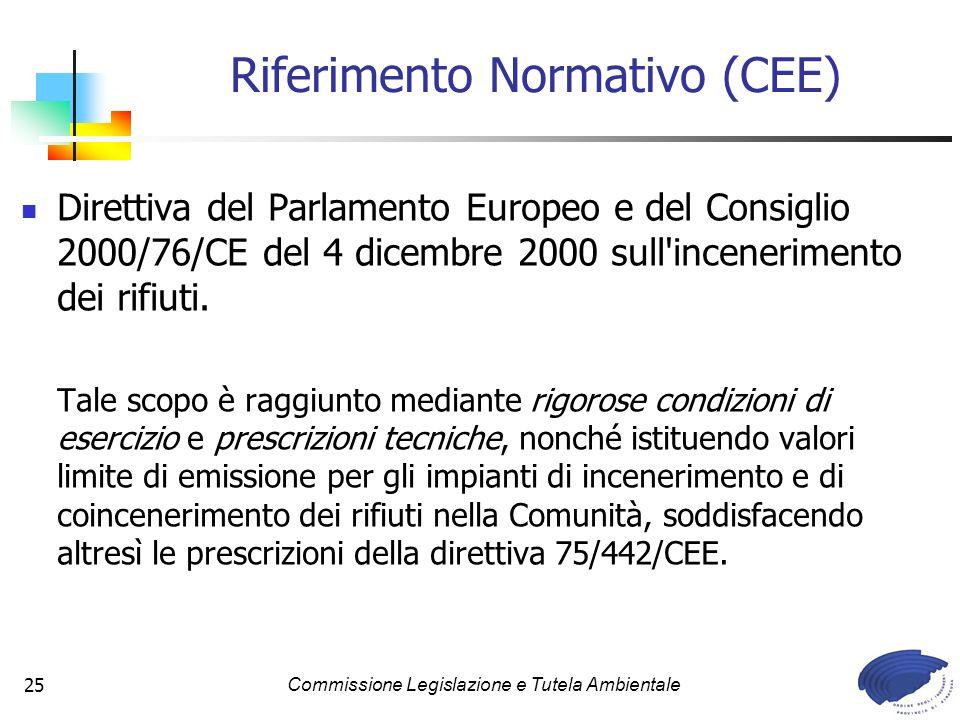 Commissione Legislazione e Tutela Ambientale25 Direttiva del Parlamento Europeo e del Consiglio 2000/76/CE del 4 dicembre 2000 sull incenerimento dei rifiuti.