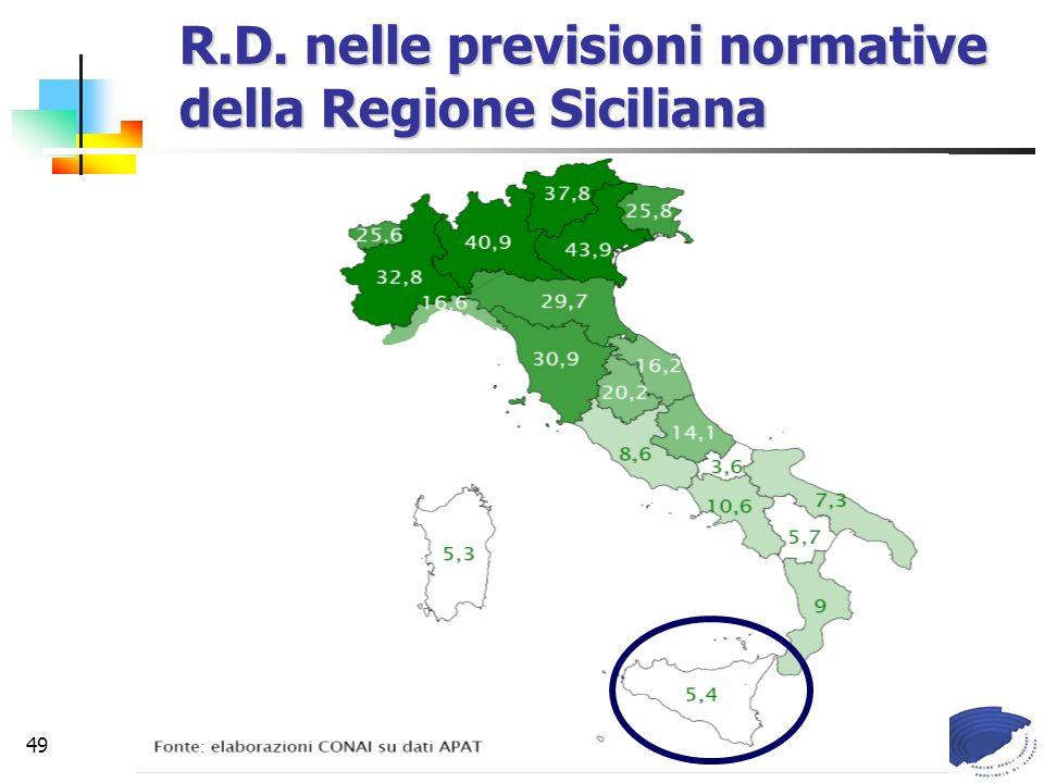 Commissione Legislazione e Tutela Ambientale49 R.D. nelle previsioni normative della Regione Siciliana