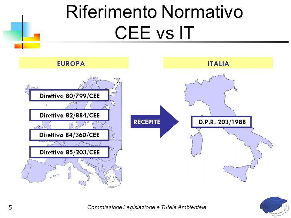 Commissione Legislazione e Tutela Ambientale5 Riferimento Normativo CEE vs IT