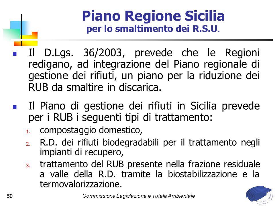 Commissione Legislazione e Tutela Ambientale50 Piano Regione Sicilia per lo smaltimento dei R.S.U. Il D.Lgs. 36/2003, prevede che le Regioni redigano,