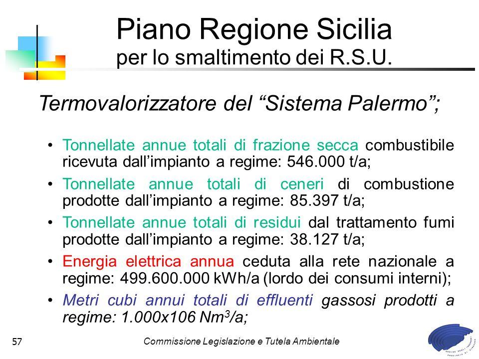 Commissione Legislazione e Tutela Ambientale57 Termovalorizzatore del Sistema Palermo; Tonnellate annue totali di frazione secca combustibile ricevuta