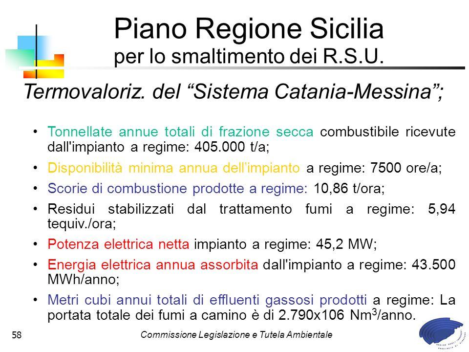 Commissione Legislazione e Tutela Ambientale58 Termovaloriz. del Sistema Catania-Messina; Tonnellate annue totali di frazione secca combustibile ricev