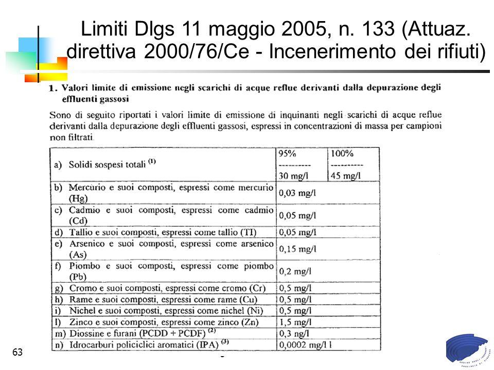 Commissione Legislazione e Tutela Ambientale63 Limiti Dlgs 11 maggio 2005, n. 133 (Attuaz. direttiva 2000/76/Ce - Incenerimento dei rifiuti)