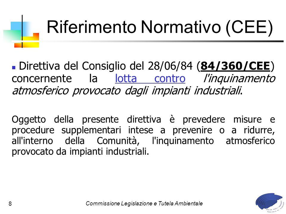 Commissione Legislazione e Tutela Ambientale8 Direttiva del Consiglio del 28/06/84 (84/360/CEE) concernente la lotta contro l inquinamento atmosferico provocato dagli impianti industriali.