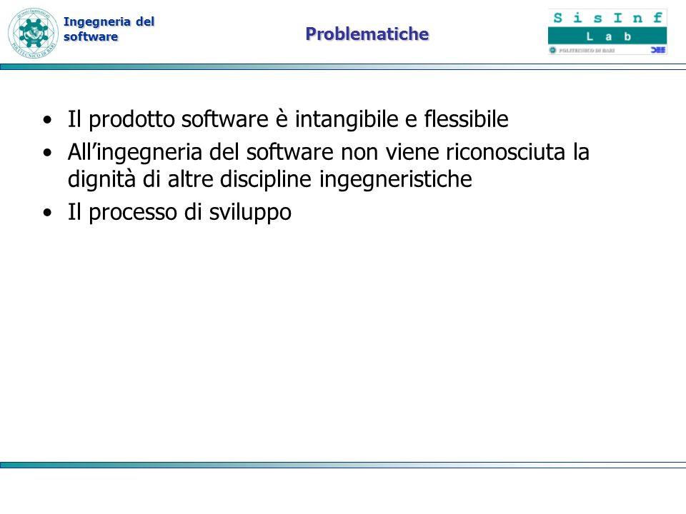 Ingegneria del software Rischi di progetto Risultati dei progetti software –Costi eccessivi, scadenze non rispettate –Prodotti insoddisfacenti Cause