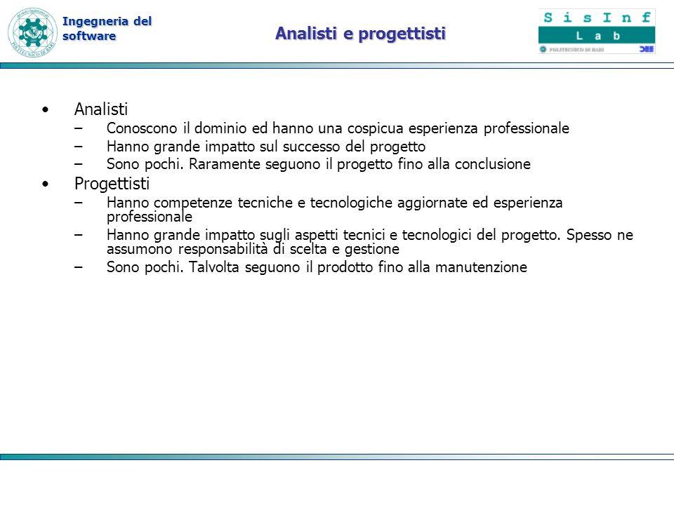 Ingegneria del software Fattori di influenza Dimensione del progetto Esperienza del dominio Tecnologie adottate Ambiente di sviluppo Qualità richiesta dei processi