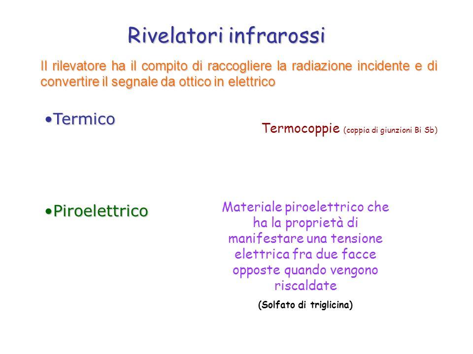 Rivelatori infrarossi Il rilevatore ha il compito di raccogliere la radiazione incidente e di convertire il segnale da ottico in elettrico TermicoTerm