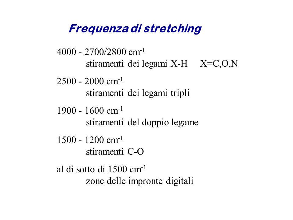 4000 - 2700/2800 cm -1 stiramenti dei legami X-H X=C,O,N 2500 - 2000 cm -1 stiramenti dei legami tripli 1900 - 1600 cm -1 stiramenti del doppio legame
