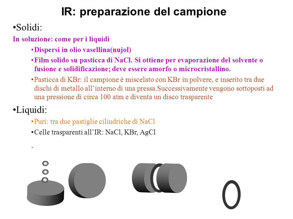 IR: preparazione del campione Solidi: In soluzione: come per i liquidi Dispersi in olio vasellina(nujol) Film solido su pasticca di NaCl. Si ottiene p
