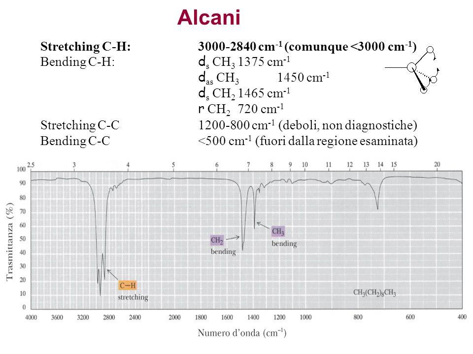 Stretching C-H:3000-2840 cm -1 (comunque <3000 cm -1 ) Bending C-H: d s CH 3 1375 cm -1 d as CH 3 1450 cm -1 d s CH 2 1465 cm -1 r CH 2 720 cm -1 Stre