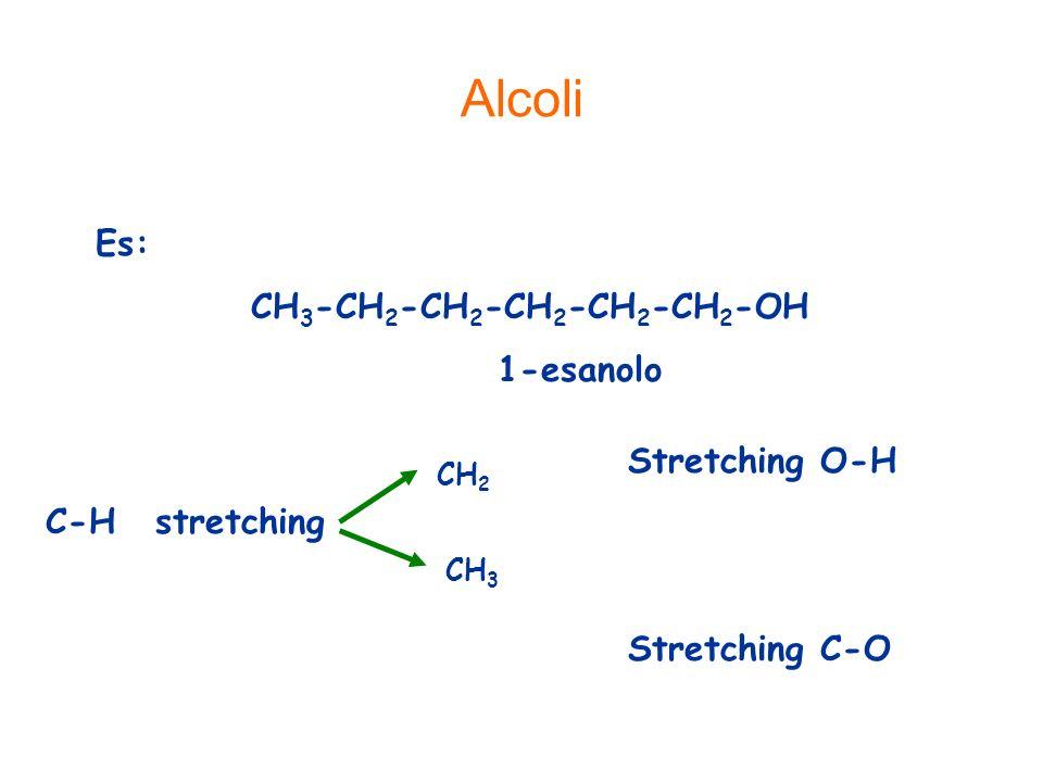 Alcoli Es: CH 3 -CH 2 -CH 2 -CH 2 -CH 2 -CH 2 -OH 1-esanolo C-H stretching CH 2 CH 3 Stretching O-H Stretching C-O