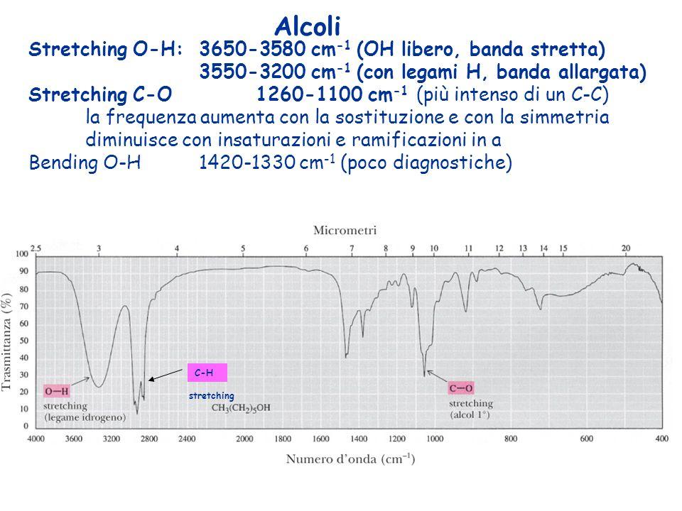 Stretching O-H:3650-3580 cm -1 (OH libero, banda stretta) 3550-3200 cm -1 (con legami H, banda allargata) Stretching C-O1260-1100 cm -1 (più intenso d