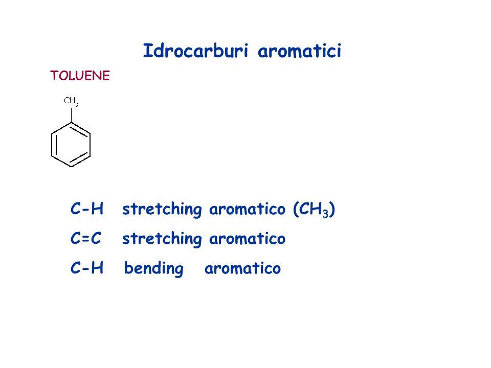 Idrocarburi aromatici C-H stretching aromatico (CH 3 ) C=C stretching aromatico C-H bending aromatico TOLUENE