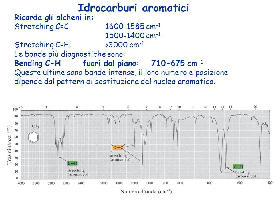 Idrocarburi aromatici Ricorda gli alcheni in: Stretching C=C1600-1585 cm -1 1500-1400 cm -1 Stretching C-H:>3000 cm -1 Le bande più diagnostiche sono: