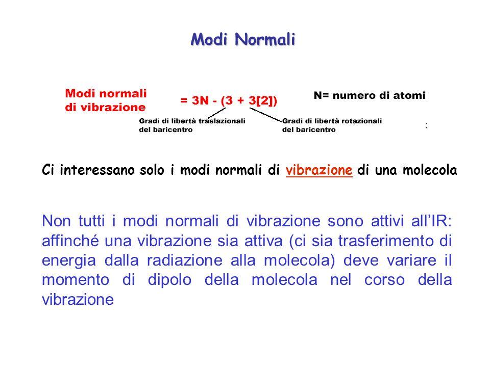Modi Normali Ci interessano solo i modi normali di vibrazione di una molecola Non tutti i modi normali di vibrazione sono attivi allIR: affinché una v