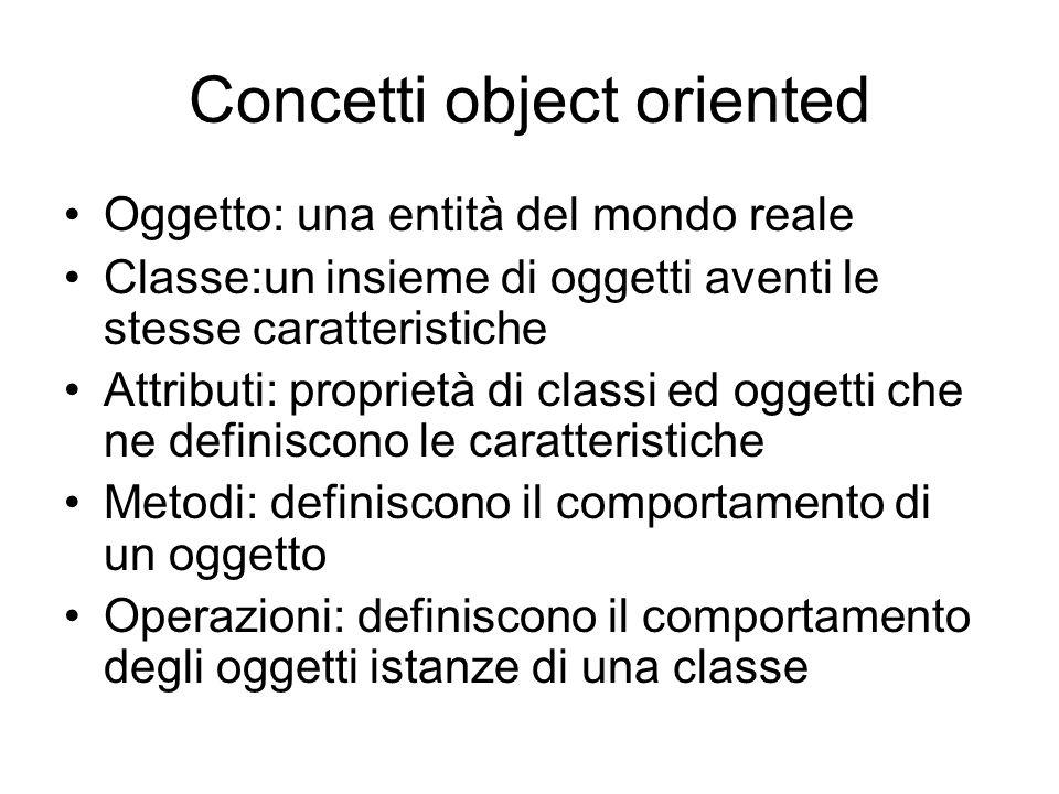 Concetti object oriented Oggetto: una entità del mondo reale Classe:un insieme di oggetti aventi le stesse caratteristiche Attributi: proprietà di cla