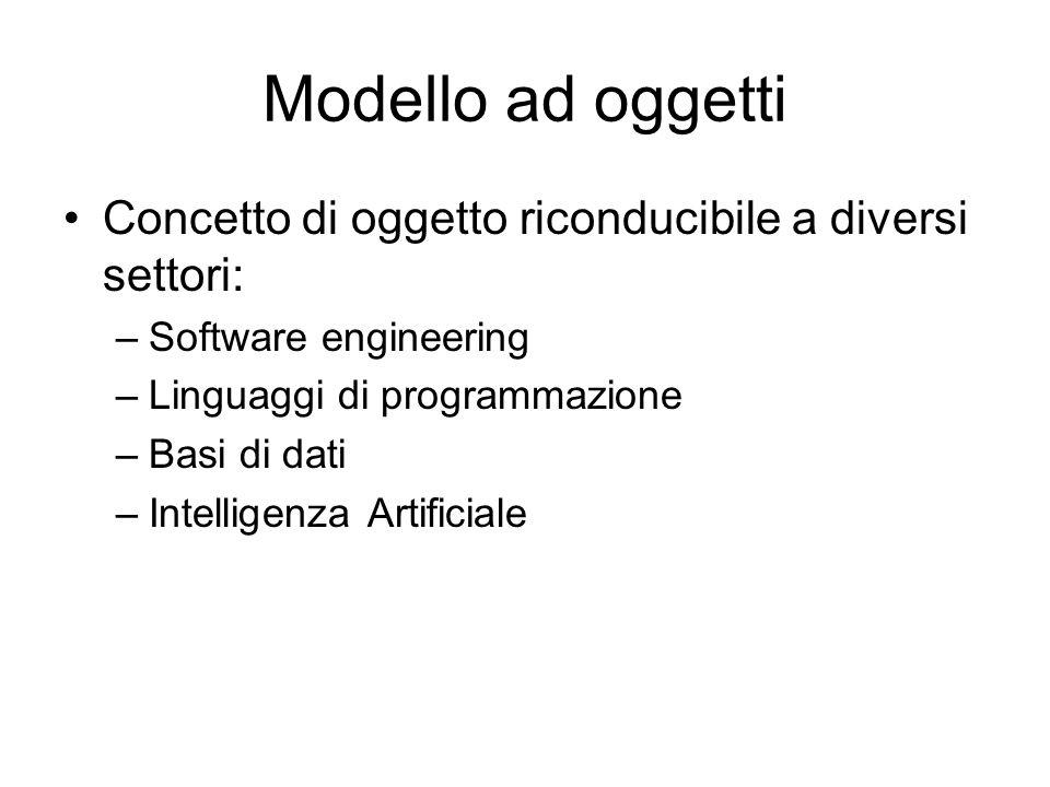 Modello ad oggetti Concetto di oggetto riconducibile a diversi settori: –Software engineering –Linguaggi di programmazione –Basi di dati –Intelligenza