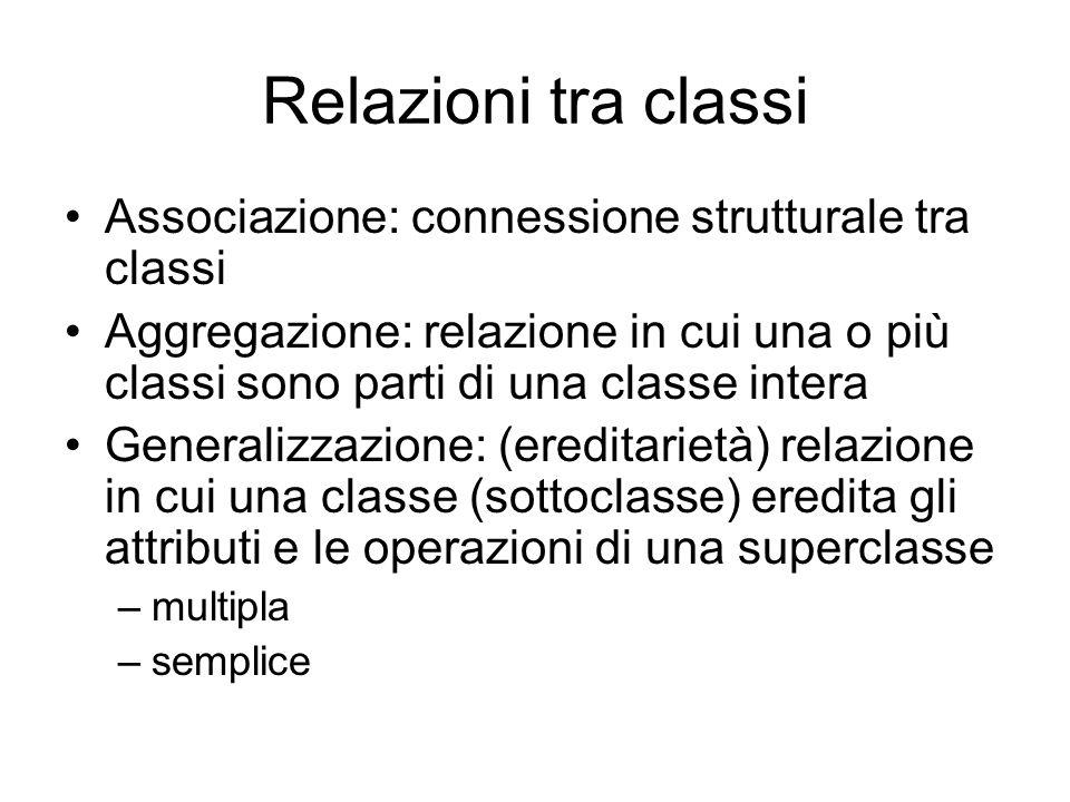 Relazioni tra classi Associazione: connessione strutturale tra classi Aggregazione: relazione in cui una o più classi sono parti di una classe intera