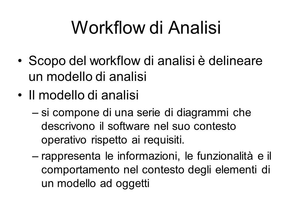 Workflow di Analisi Scopo del workflow di analisi è delineare un modello di analisi Il modello di analisi –si compone di una serie di diagrammi che de