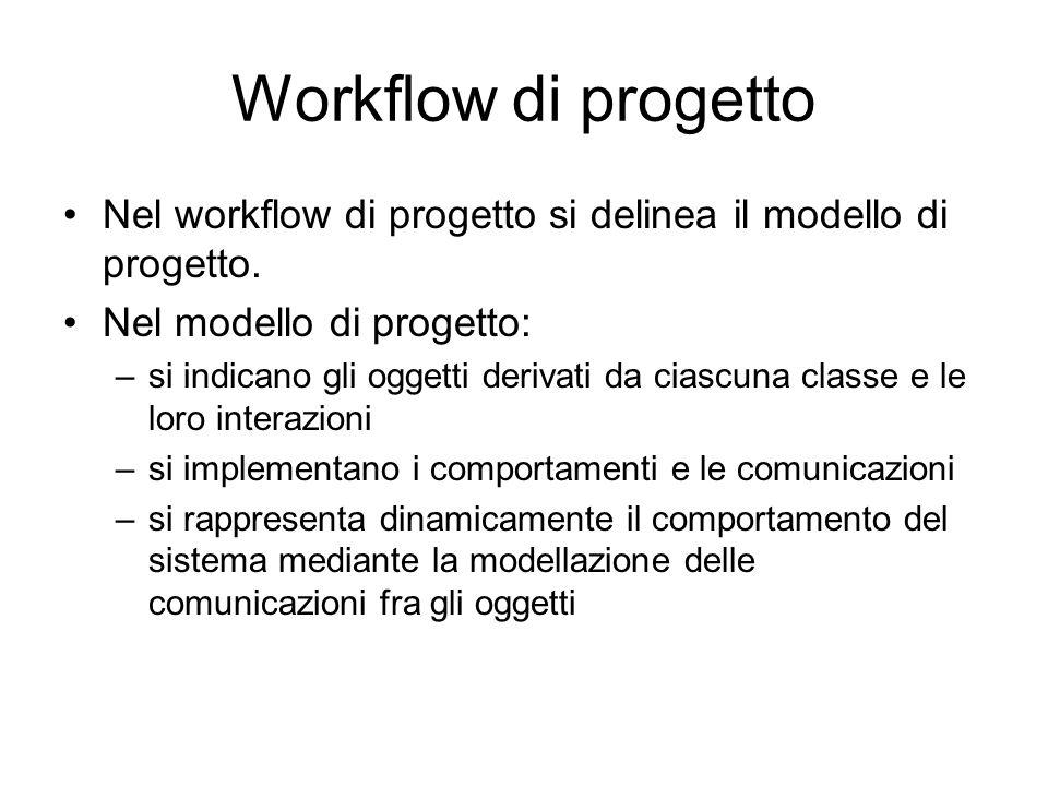 Workflow di progetto Nel workflow di progetto si delinea il modello di progetto. Nel modello di progetto: –si indicano gli oggetti derivati da ciascun