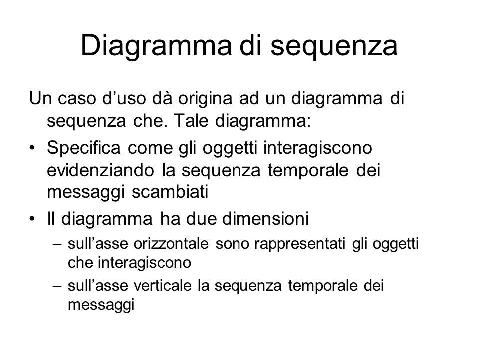 Diagramma di sequenza Un caso duso dà origina ad un diagramma di sequenza che. Tale diagramma: Specifica come gli oggetti interagiscono evidenziando l