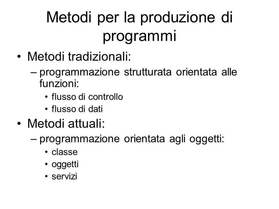 Metodi per la produzione di programmi Metodi tradizionali: –programmazione strutturata orientata alle funzioni: flusso di controllo flusso di dati Met