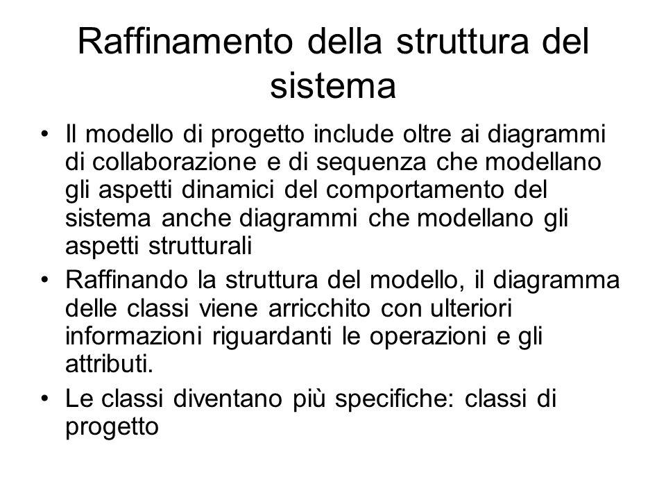 Raffinamento della struttura del sistema Il modello di progetto include oltre ai diagrammi di collaborazione e di sequenza che modellano gli aspetti d